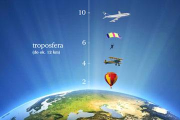 Infografika – atmosfera Ziemi