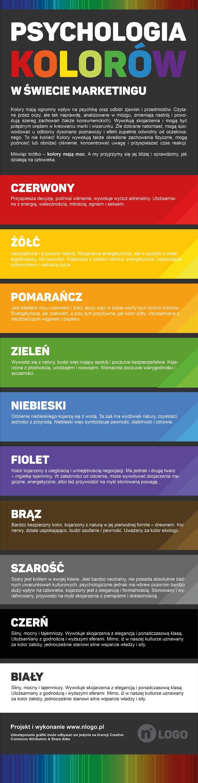 psychologia_kolorow
