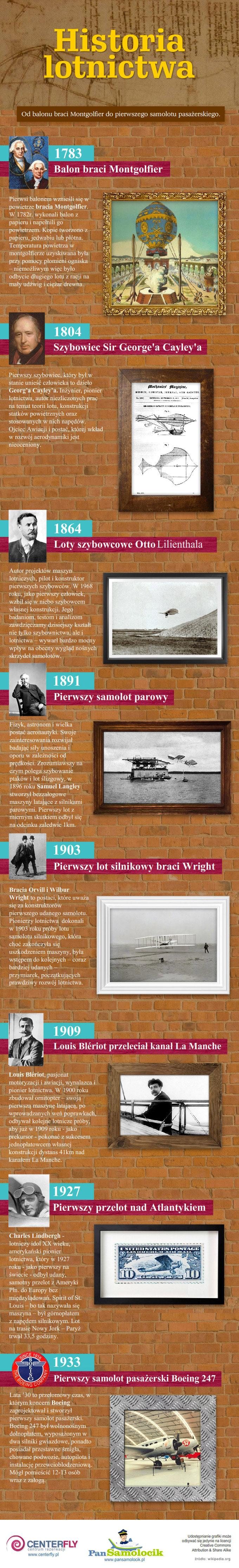 historia_lotnictwa_d