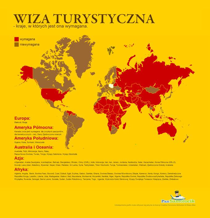 infografika wiza turystyczna