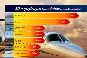 10 najszybszych samolotów pasażerskich [INFOGRAFIKA]