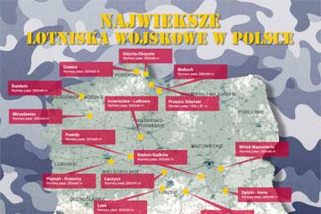 Lotniska wojskowe w Polsce – infografika