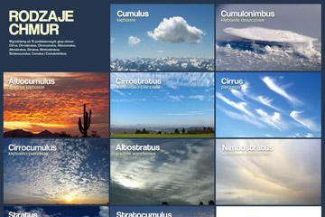Rodzaje Chmur – infografika