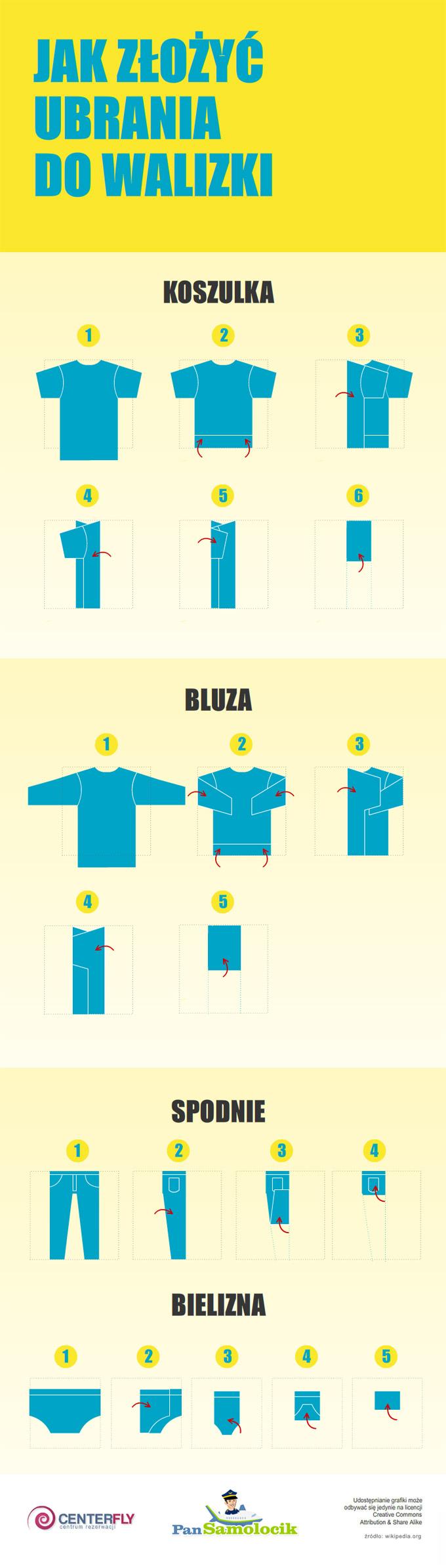 projektowanie infografik - składanie ubran