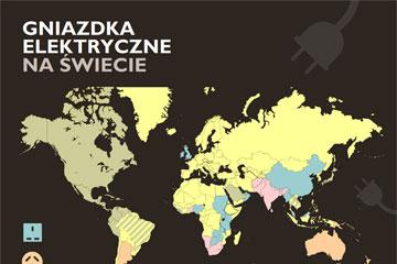 Infografika – rodzaje gniazdek elektrycznych na świecie