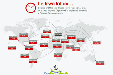 Ile trwa lot do.. – infografika