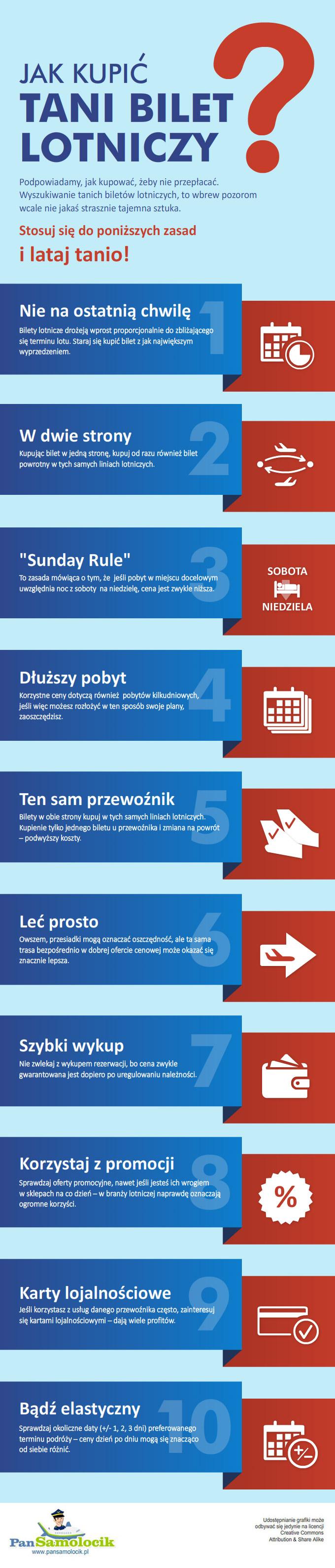 Projektowanie infografik